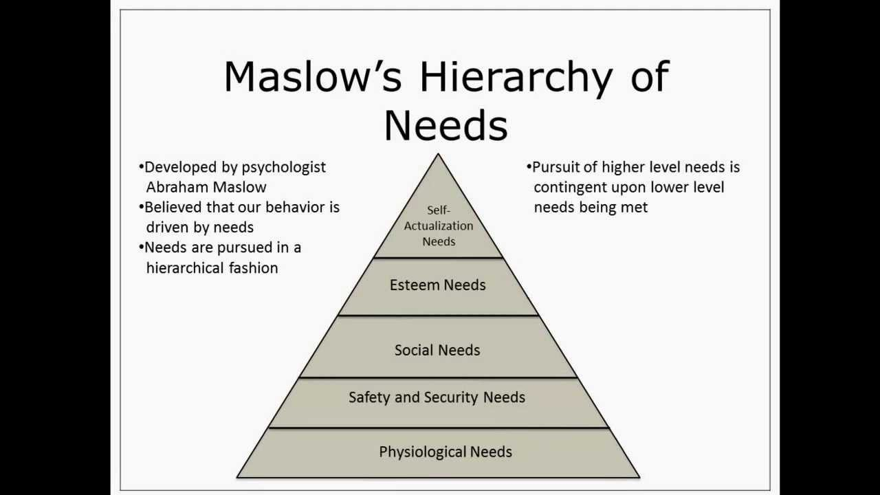 Esports and Maslow's Hierarchy of Needs